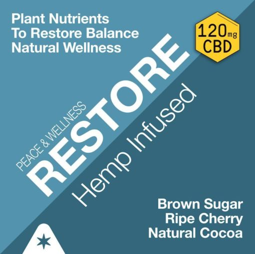 RESTORE CBD Oil Infused Coffee (120mg CBD per 12oz Bag)