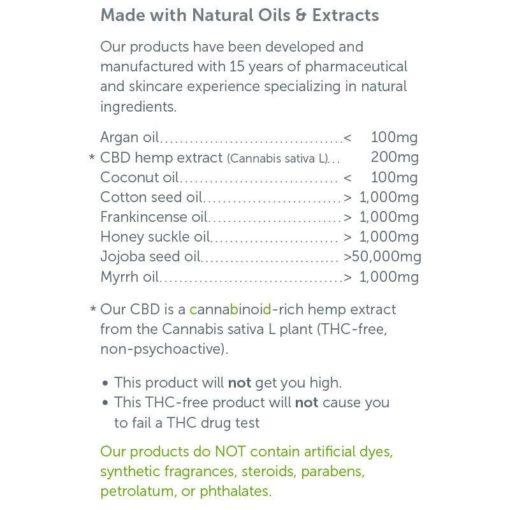 CBDMedic Massage Therapy Deep Absorbing Oil