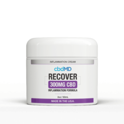 CBD Inflammation Cream 300mg