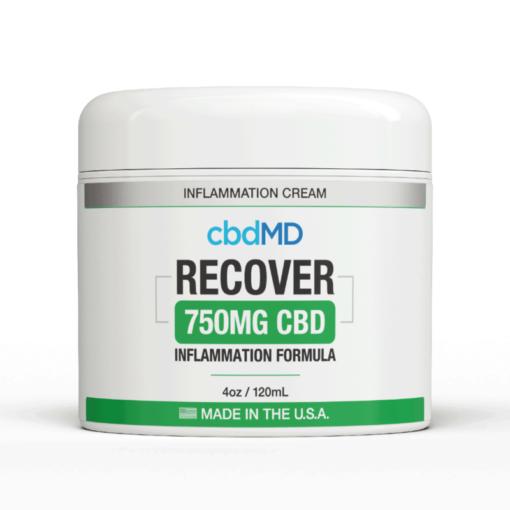 CBD Inflammation Cream 750mg