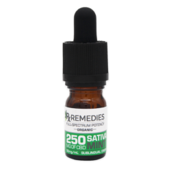 250mg Full Spectrum Sublingual Drops Sativa Energizing Mint Flavor